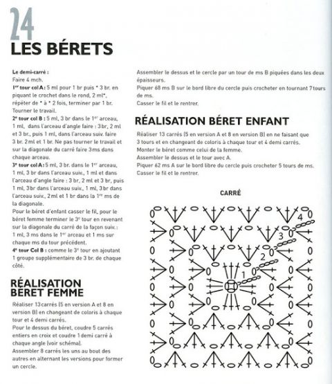 Схемы вязания летнего сарафана