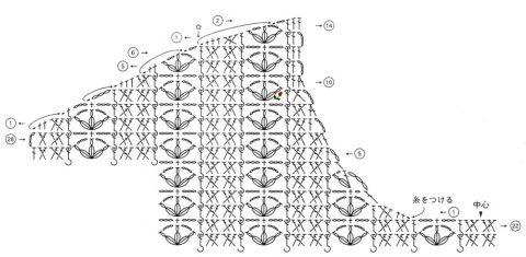 Вязание безрукавки, схемы