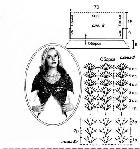 Схема вязания безрукавки - болеро