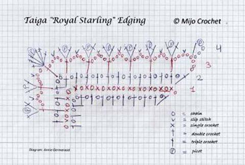 Схемы вязания бактуса крючком