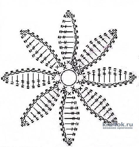 Простые прихватки крючком. Работа Галмика вязание и схемы вязания