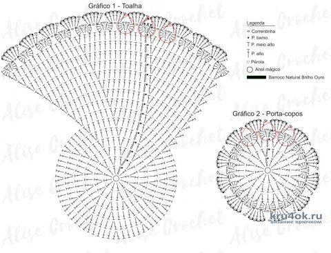 Столовый набор и салфетница из шпагата. Работы Alise Crochet вязание и схемы вязания