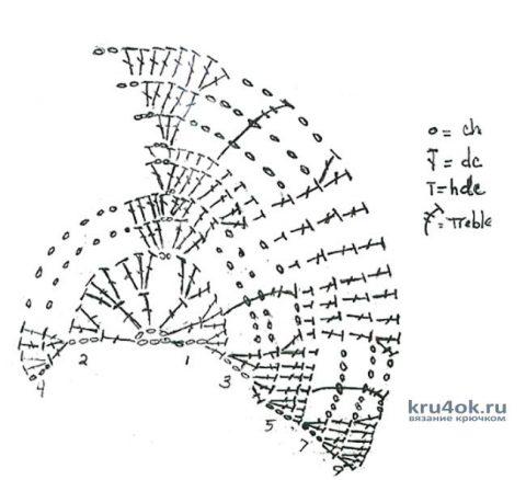 Вязанная крючком шаль. Работа Людмилы вязание и схемы вязания