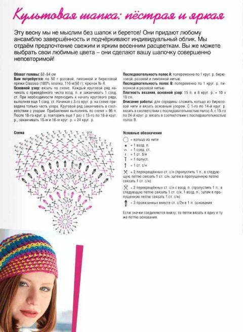 Описание и схема вязания пестрого берета