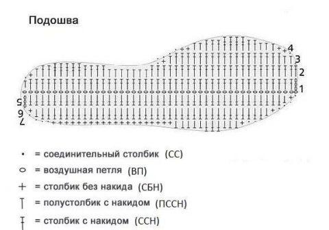 Схемы вязания подошвы для тапочек
