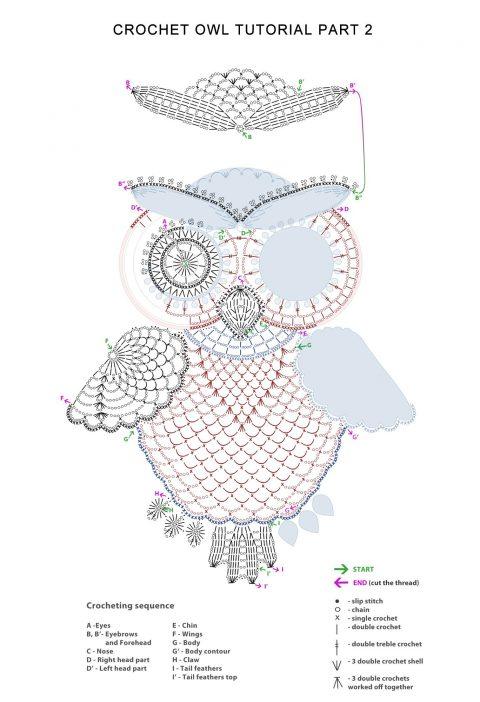 Схемы вязания салфетки совы для ловца снов