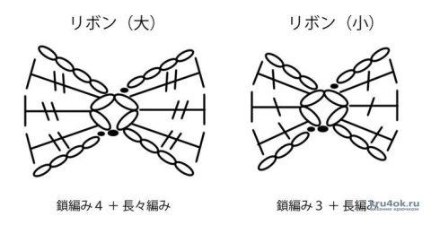 Пасхальный набор: кролики и корзинка крючком. Работа Alise Crochet вязание и схемы вязания