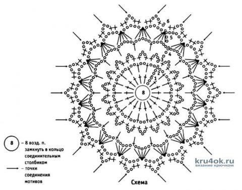 Схема вязания туники