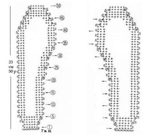 схема подошвы столбиками без накида