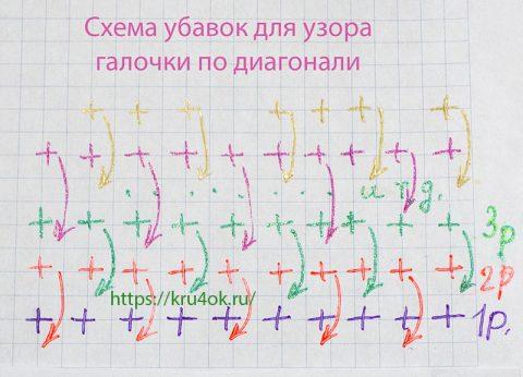 Схема вязания убавок: