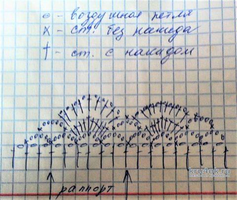 Схемы вязания пледа крючком