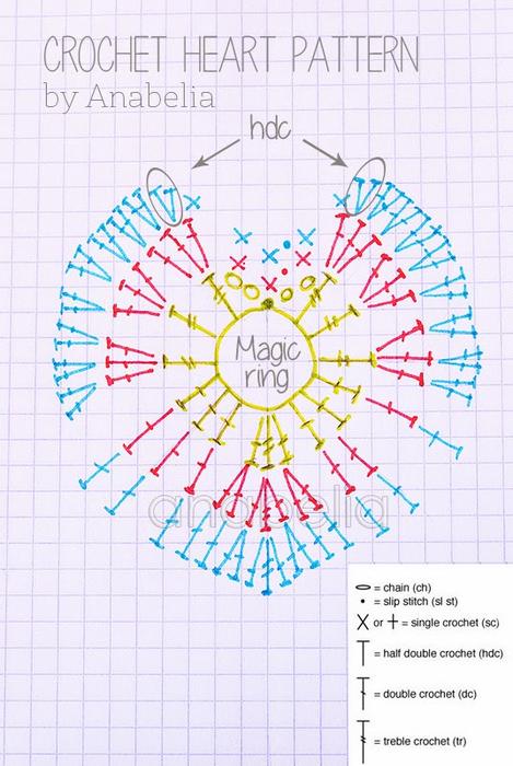схема вязания сердечка крючком