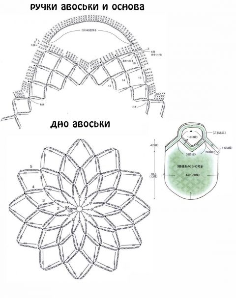 Схема вязания японской авоськи крючком