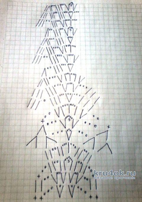 Яркое платье для девочки крючком. Работа Оксаны вязание и схемы вязания