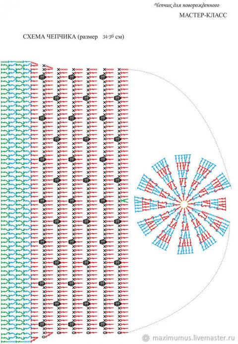 Схема вязания чепчика