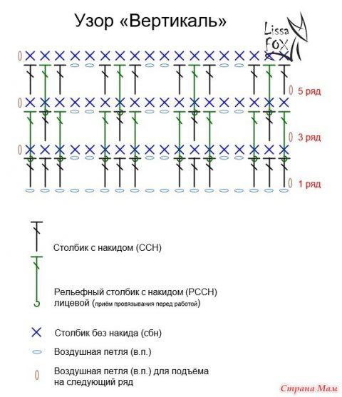 схема мужского шарфа, связанного крючком