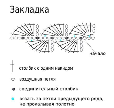 Схема вязания закладки для книги крючком