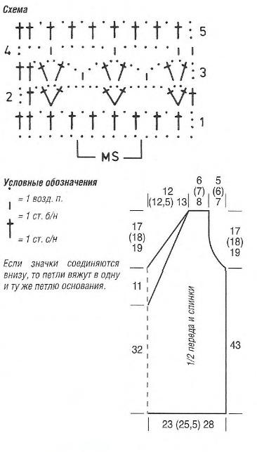 Ажурные схемы для жилета