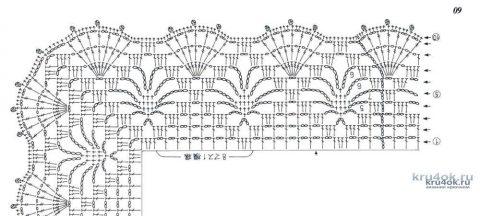 Вязанное крючком платье Полуденное солнце. Работа Евгении Руденко вязание и схемы вязания
