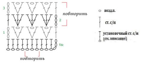 Схема вязания длинного ажурного жилета крючком