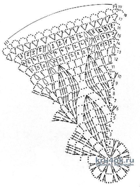 Нежная ажурная салфетка крючком. Работа Надежды Борисовой вязание и схемы вязания