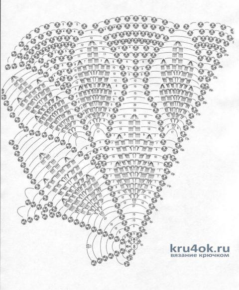 Вязаная шаль Дубовые листья. Работа Марины Алексеевны вязание и схемы вязания