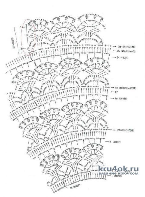 Вязанный крючком сарафан Цветочная феечка. Работа Светланы вязание и схемы вязания