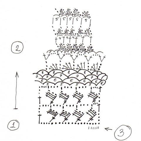 Схема вязания манишки