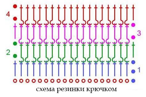 Схемы вязания манишки для женщин