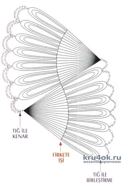 Палантин на вилке Согревающая нежность. Работа Светланы Ивановой вязание и схемы вязания