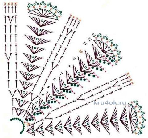 Схема вязания манишки для детей