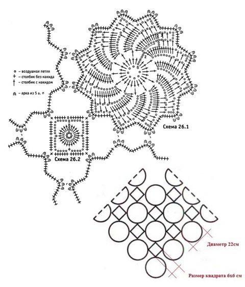 Схемы вязания пончо