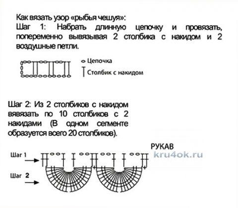 Схемы вязания узора чешуйки крючком