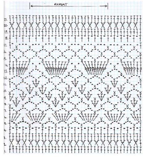 Схема и описание шали