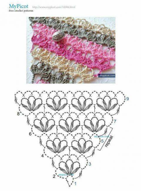 Схемы и описание для вязания шали крючком