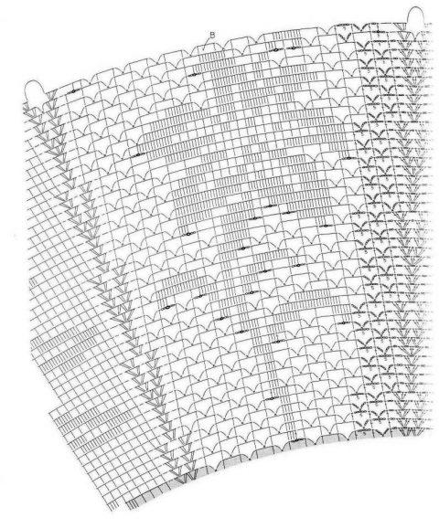 Схема вязания красивой круглой скатерти