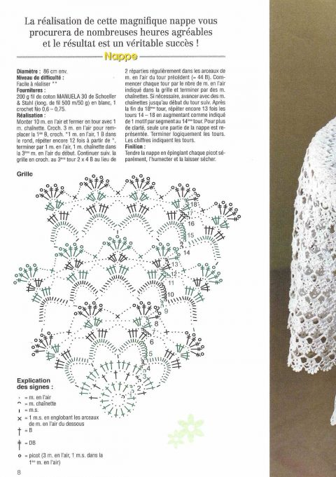 Вязание скатерти, идеи и схемы из интернет