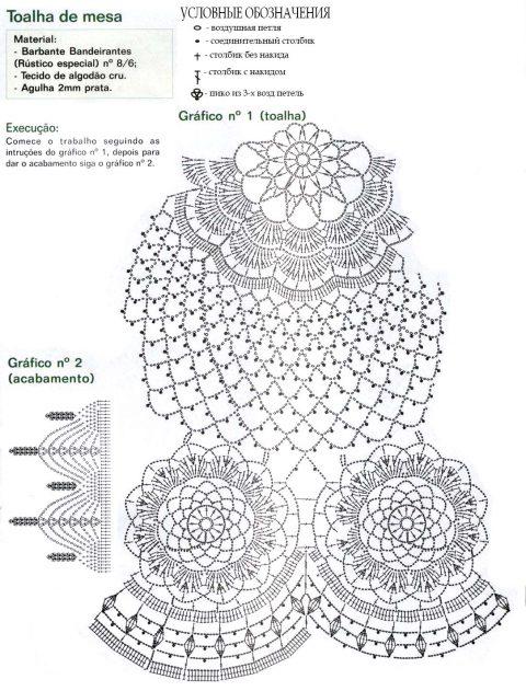 Схемы вязания круглой скатерти из интернет