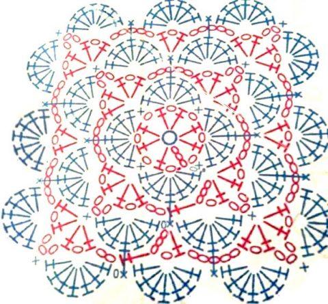 Схема вязания квадратного узора крючком
