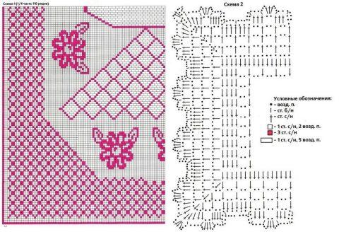Филейная схема вязания