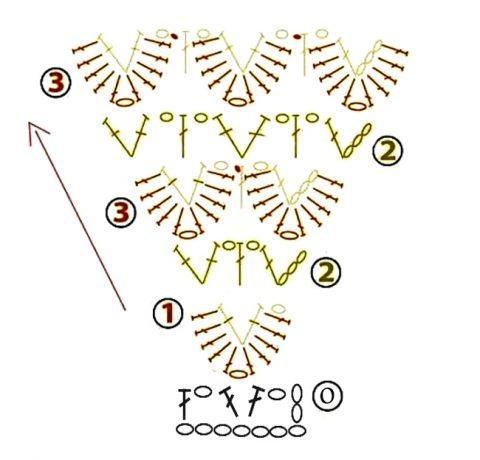 Тапочки крючком с узором Чешуйки