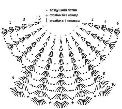 Схема вязания платья дляКрыски - Лариски