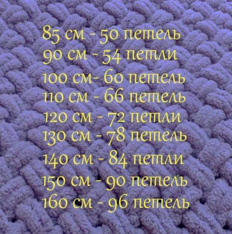 Расчет петель для пледа Плетенка из пряжиAlize Puffi