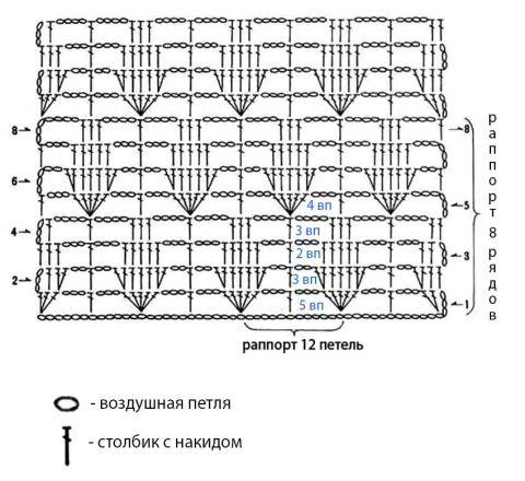 Схема вязания крючком ажурного узора с листиками