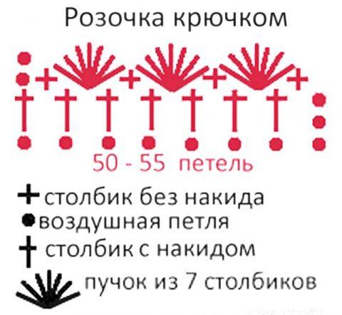 схема вязания розочки крючком