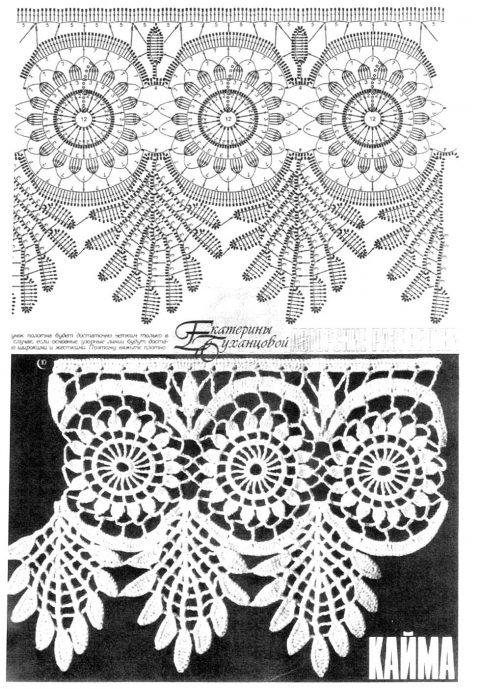Схема вязания шикарной каймы крючком