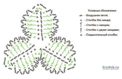 Береты, связанные в технике ирландского кружева. Работы Людмилы Максютовой вязание и схемы вязания