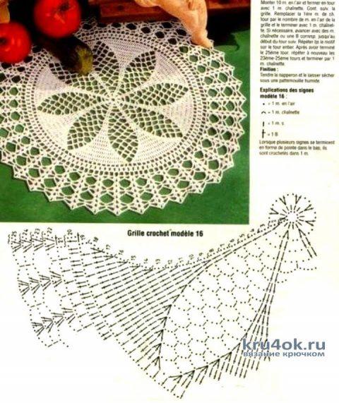Круглая салфетка крючком. Работа Татьяны Крас вязание и схемы вязания