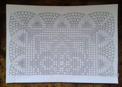 Схема вязания квадратной салфетки крючком