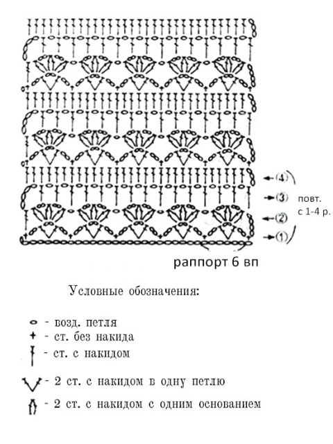 Узор Объемные тюльпаны крючком